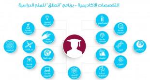 """منحة """"انطلق"""" الدراسية من مركز محمد بن راشد للفضاء"""