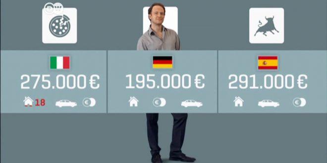 ألماني - نمط حياتنا